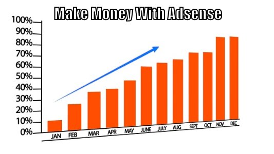 Work From Home Make Money Who Else Wants To Make Money With Adsense? Work From Home  make money with google make money with adsense make money fast Make Money how to make quick money how to make money fast how to make extra money how to earn money from google google adsense adsense   Image of Make Money